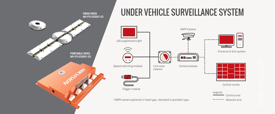 Hikvision Corporate Launches Under Vehicle Surveillance System