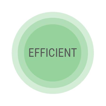 hc efficient