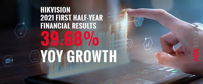 Hikvision HikWire blog article 2021 First Half Financial Results